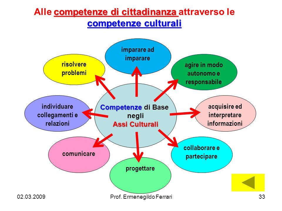 Alle competenze di cittadinanza attraverso le competenze culturali