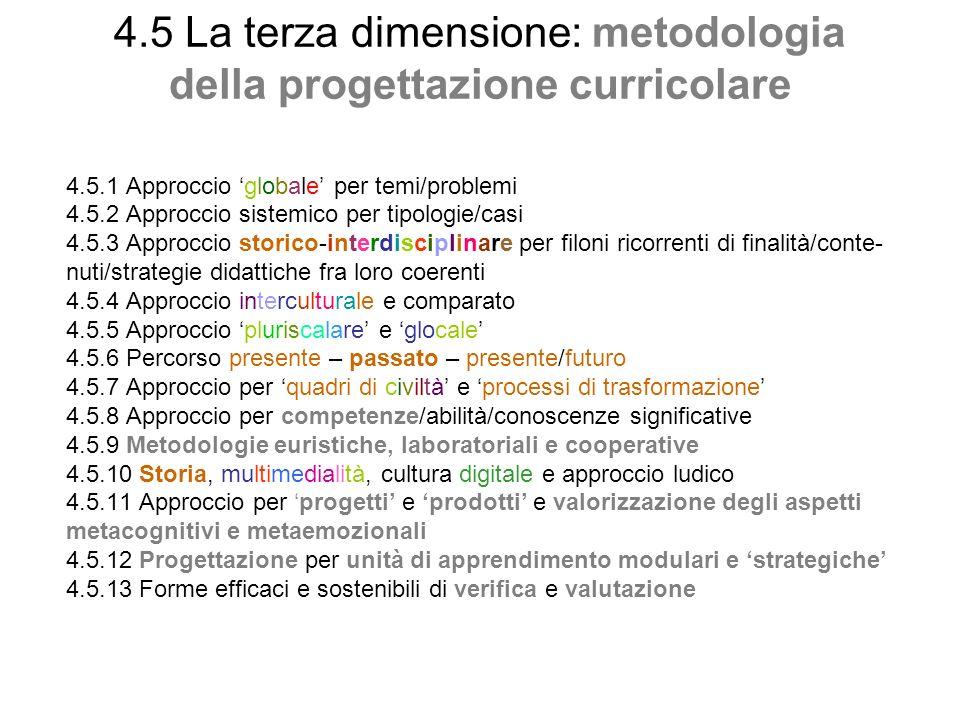 4.5 La terza dimensione: metodologia della progettazione curricolare
