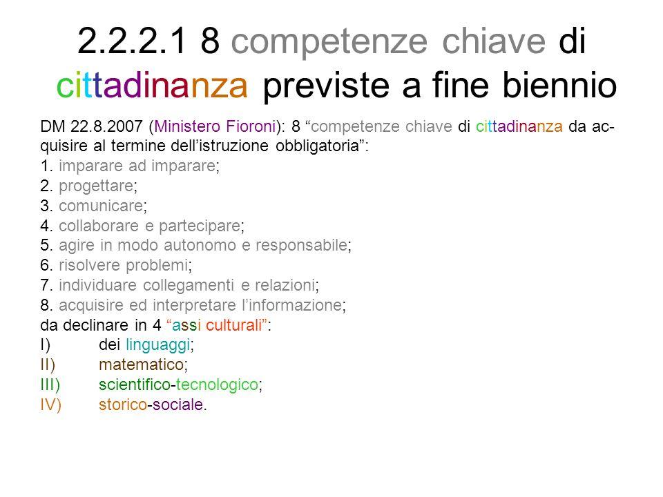 2.2.2.1 8 competenze chiave di cittadinanza previste a fine biennio
