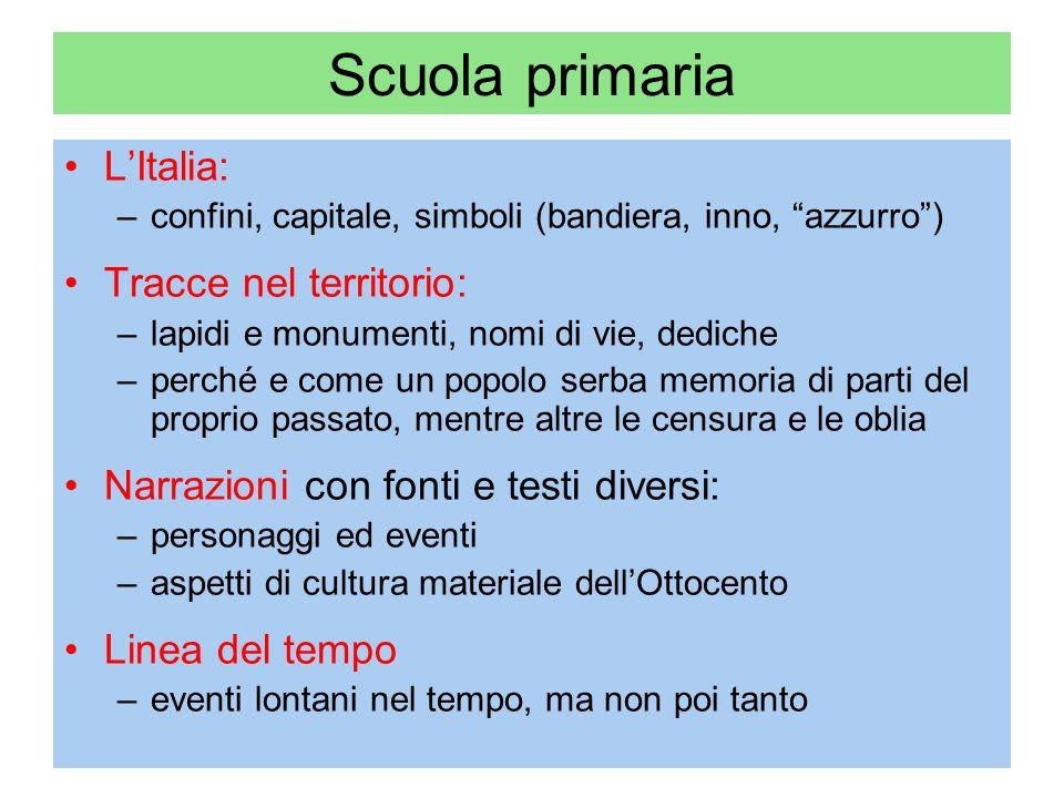 Scuola primaria L'Italia: Tracce nel territorio: