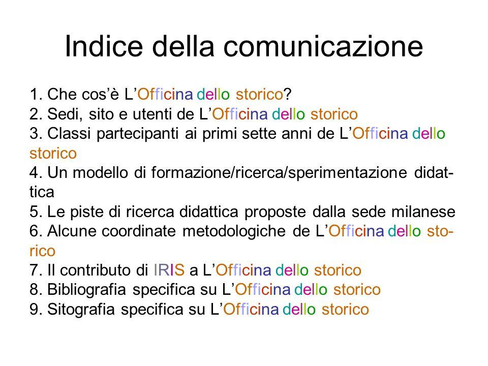 Indice della comunicazione