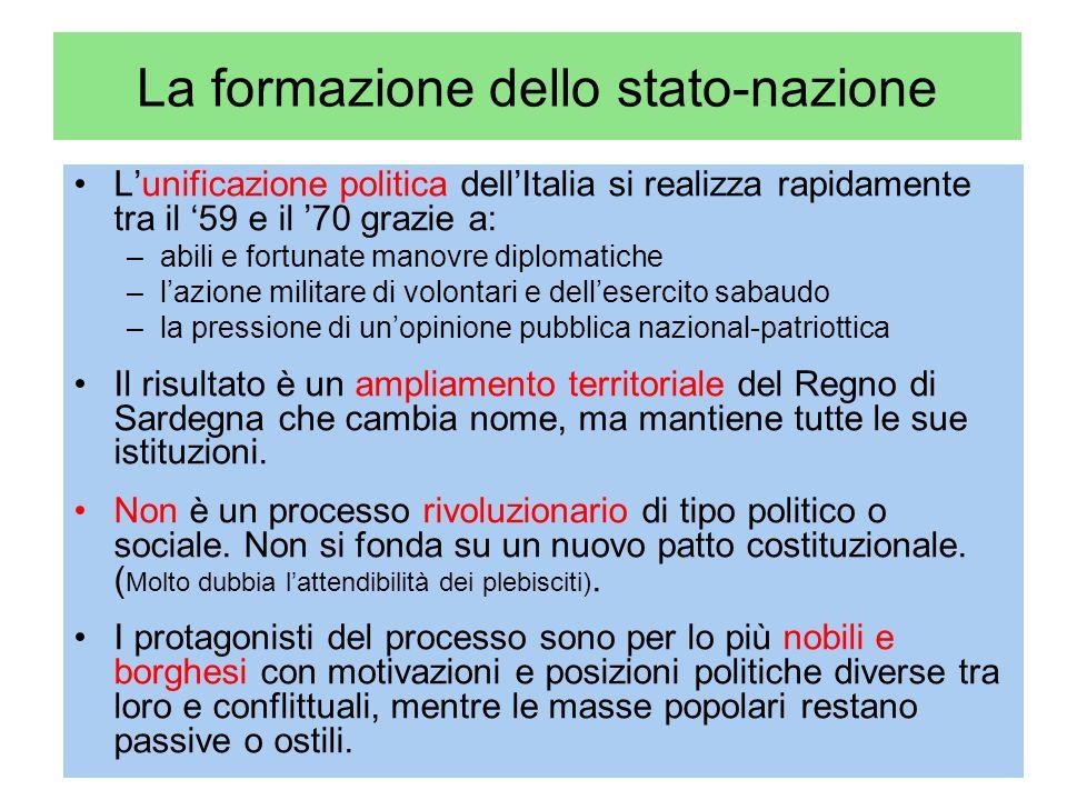 La formazione dello stato-nazione