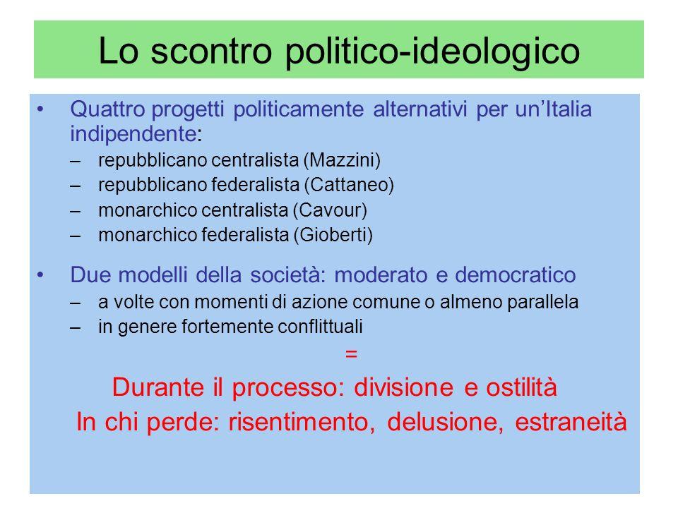 Lo scontro politico-ideologico