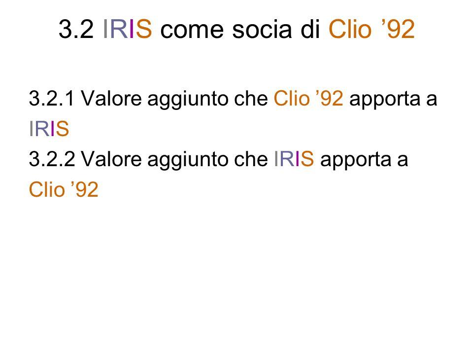 3.2 IRIS come socia di Clio '92