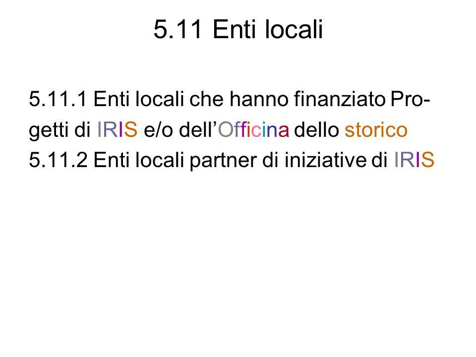 5.11 Enti locali 5.11.1 Enti locali che hanno finanziato Pro-