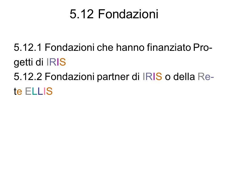 5.12 Fondazioni 5.12.1 Fondazioni che hanno finanziato Pro-