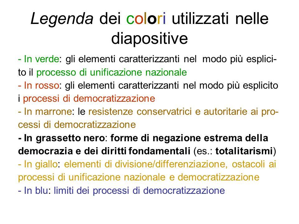 Legenda dei colori utilizzati nelle diapositive