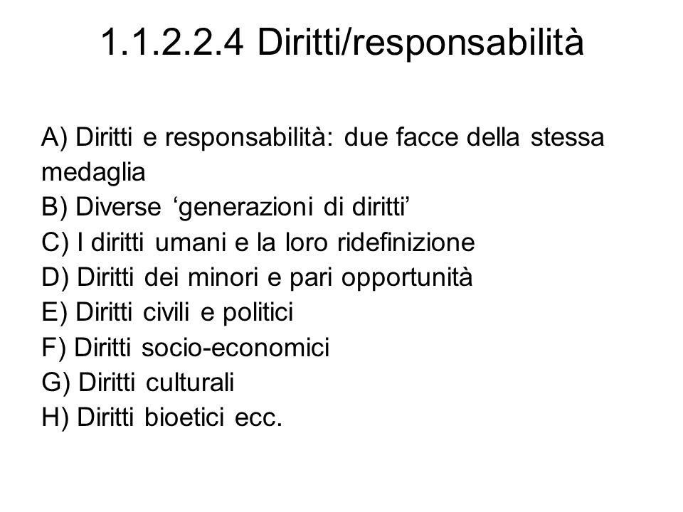 1.1.2.2.4 Diritti/responsabilità