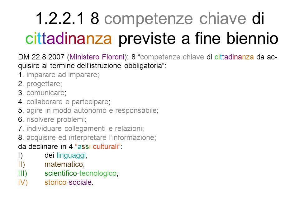 1.2.2.1 8 competenze chiave di cittadinanza previste a fine biennio