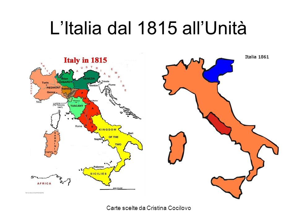 L'Italia dal 1815 all'Unità