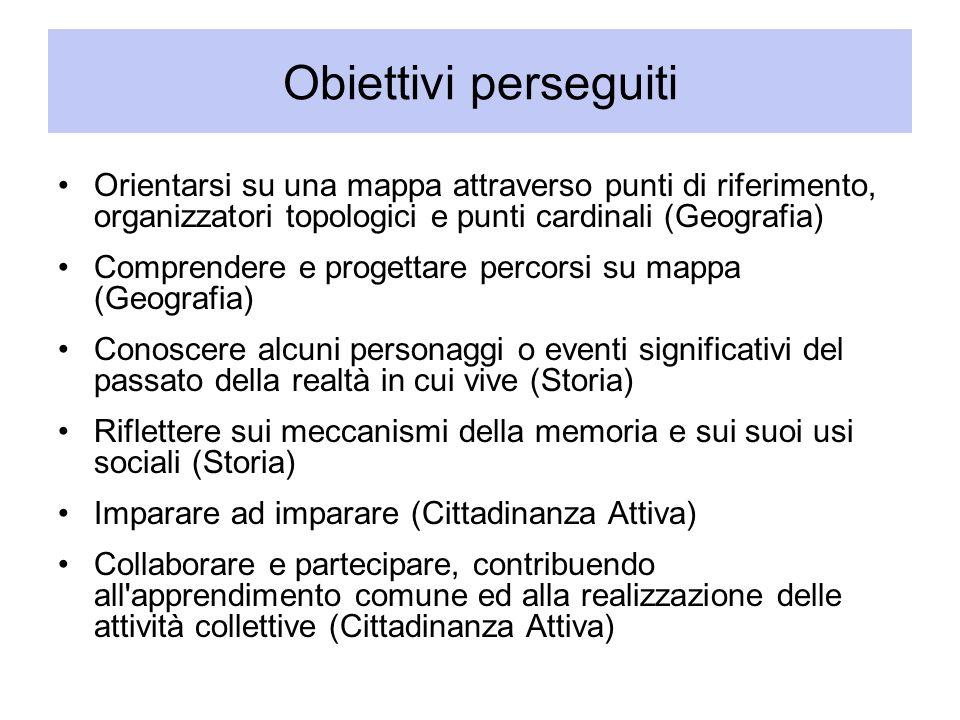 Obiettivi perseguiti Orientarsi su una mappa attraverso punti di riferimento, organizzatori topologici e punti cardinali (Geografia)