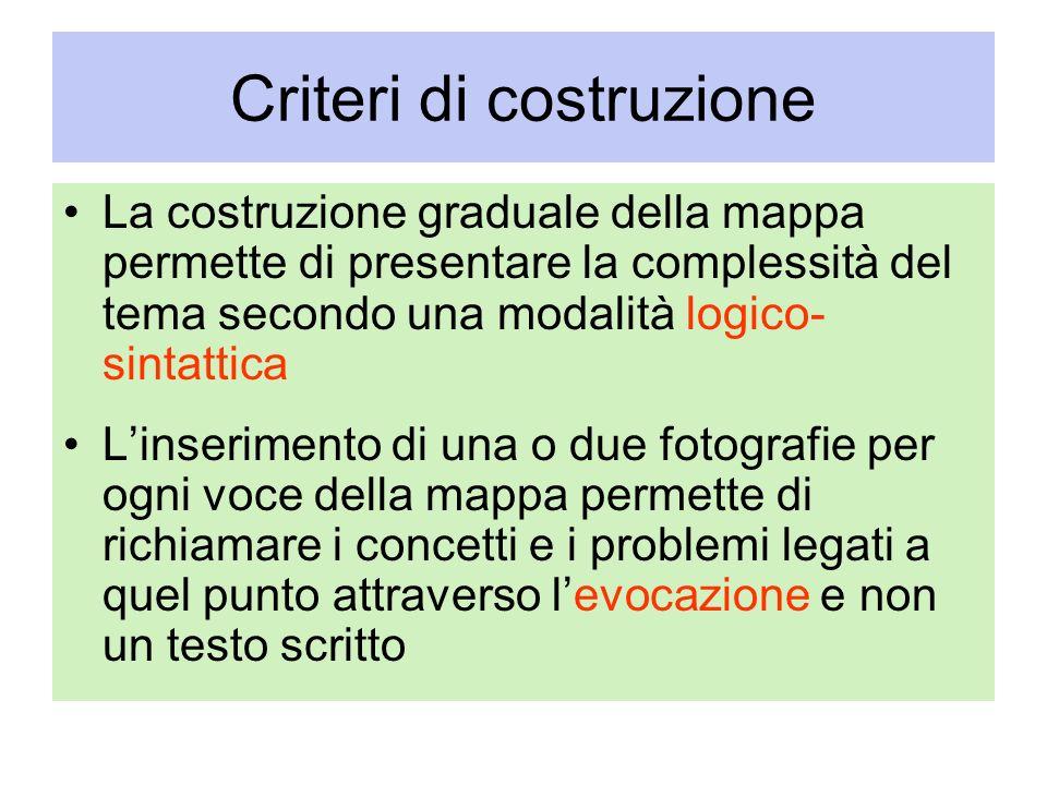 Criteri di costruzione