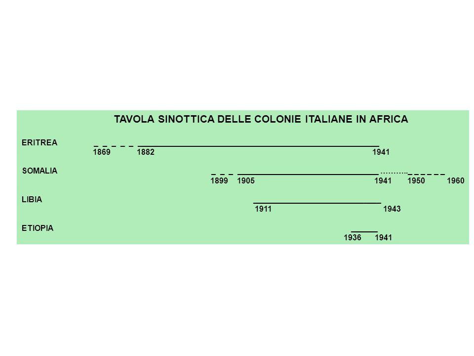 TAVOLA SINOTTICA DELLE COLONIE ITALIANE IN AFRICA