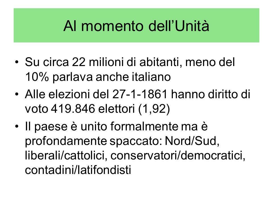 Al momento dell'Unità Su circa 22 milioni di abitanti, meno del 10% parlava anche italiano.