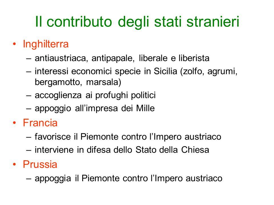 Il contributo degli stati stranieri