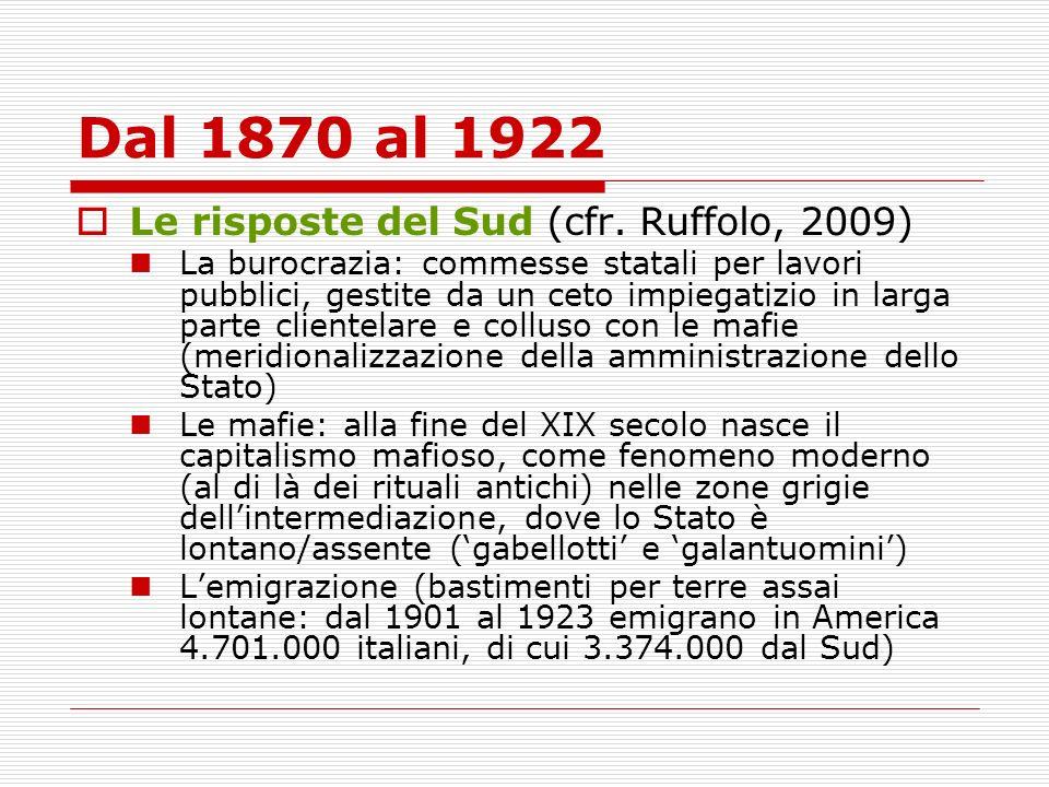 Dal 1870 al 1922 Le risposte del Sud (cfr. Ruffolo, 2009)