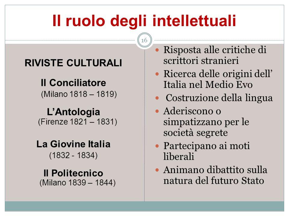 Il ruolo degli intellettuali