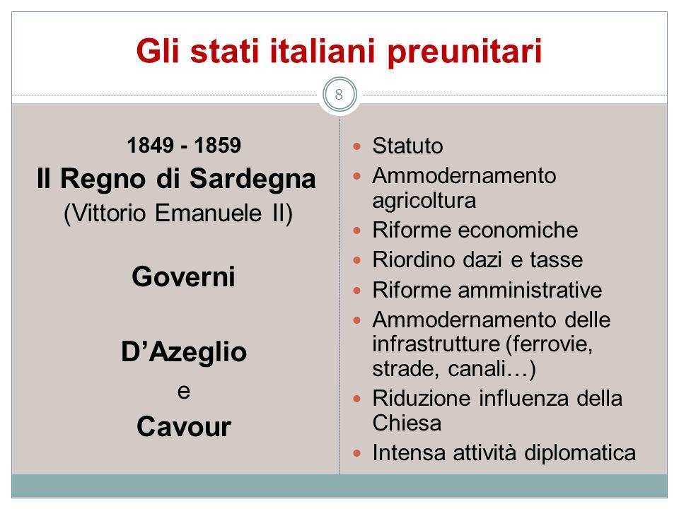 Gli stati italiani preunitari