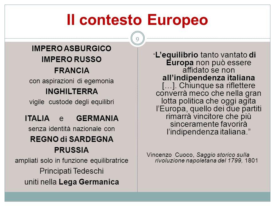 Il contesto Europeo IMPERO ASBURGICO IMPERO RUSSO FRANCIA INGHILTERRA