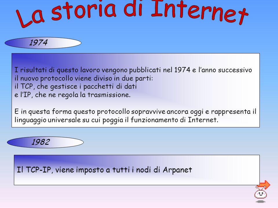 La storia di Internet 1974. I risultati di questo lavoro vengono pubblicati nel 1974 e l'anno successivo.