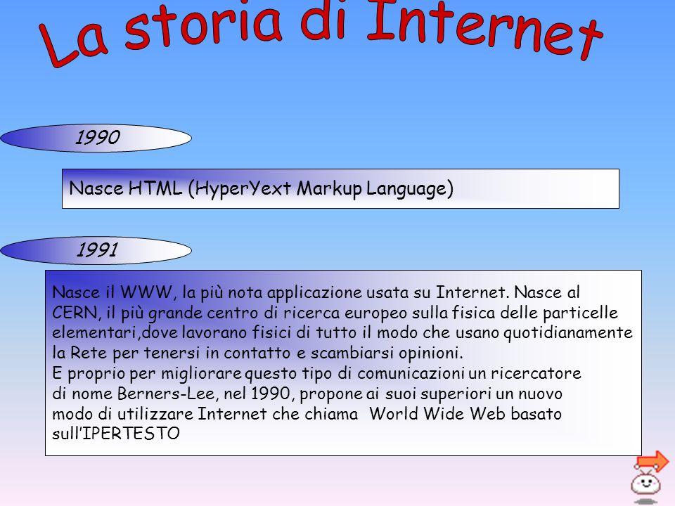 La storia di Internet 1990 Nasce HTML (HyperYext Markup Language) 1991