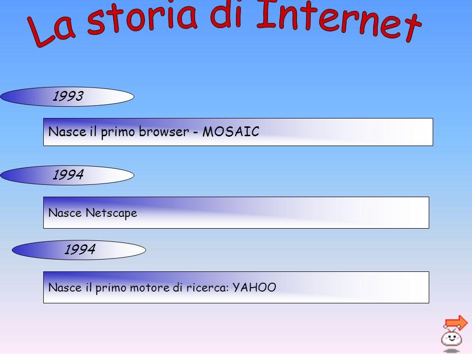 La storia di Internet 1993 Nasce il primo browser - MOSAIC 1994 1994