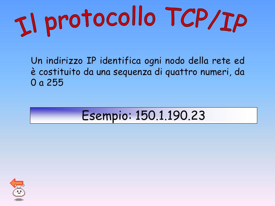 Il protocollo TCP/IP Esempio: 150.1.190.23