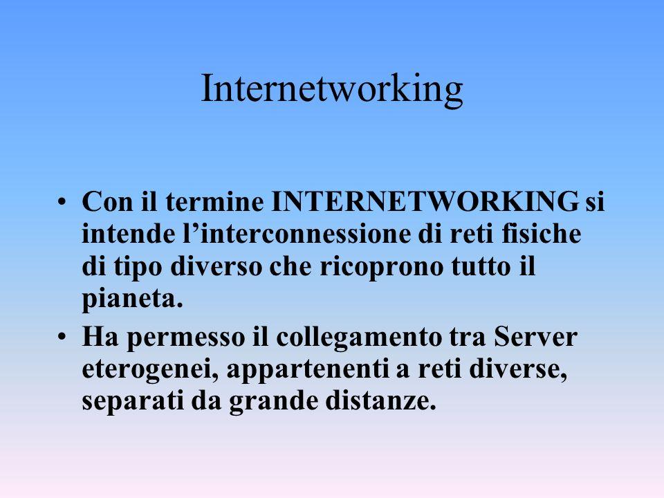Internetworking Con il termine INTERNETWORKING si intende l'interconnessione di reti fisiche di tipo diverso che ricoprono tutto il pianeta.