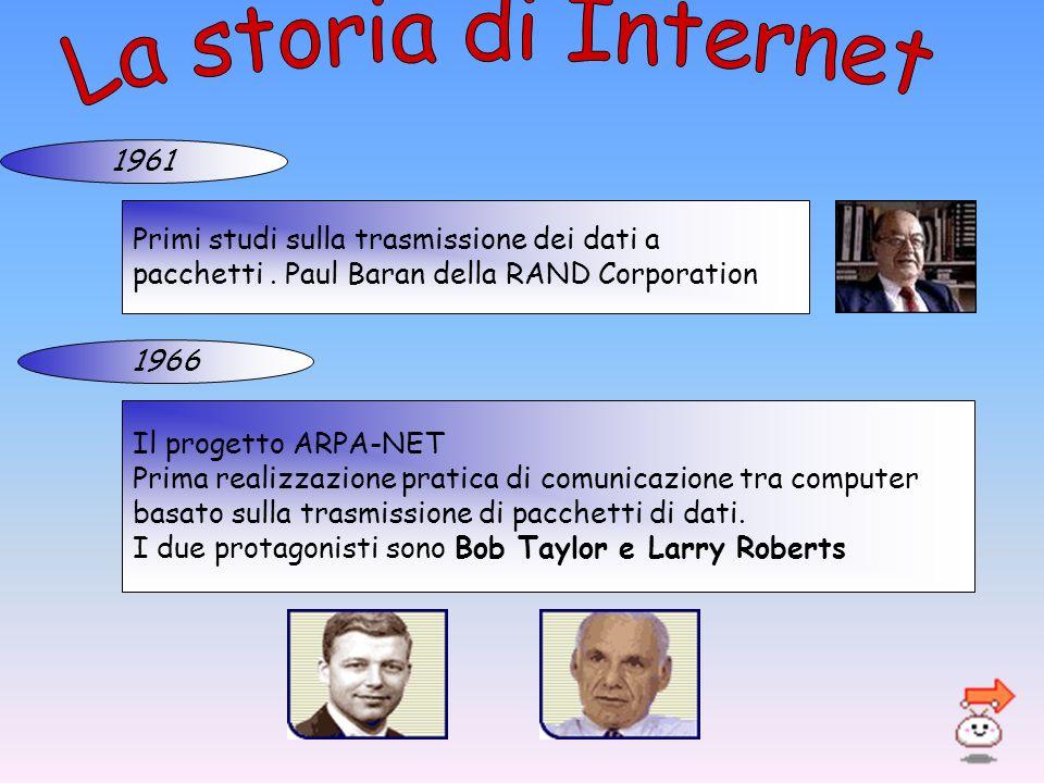 La storia di Internet 1961 Primi studi sulla trasmissione dei dati a