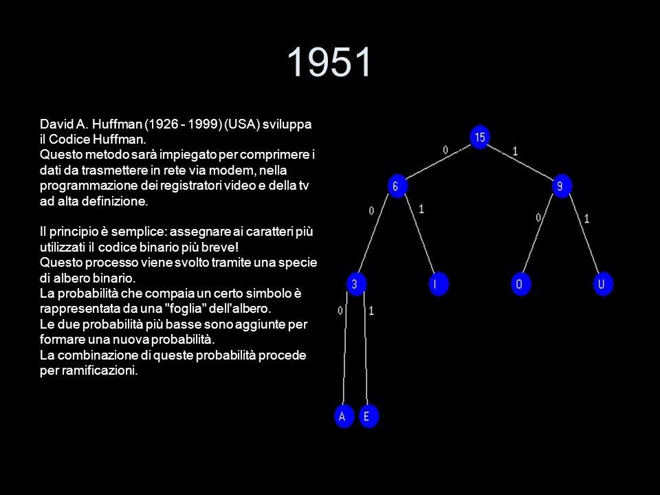 1951 David A. Huffman (1926 - 1999) (USA) sviluppa il Codice Huffman.