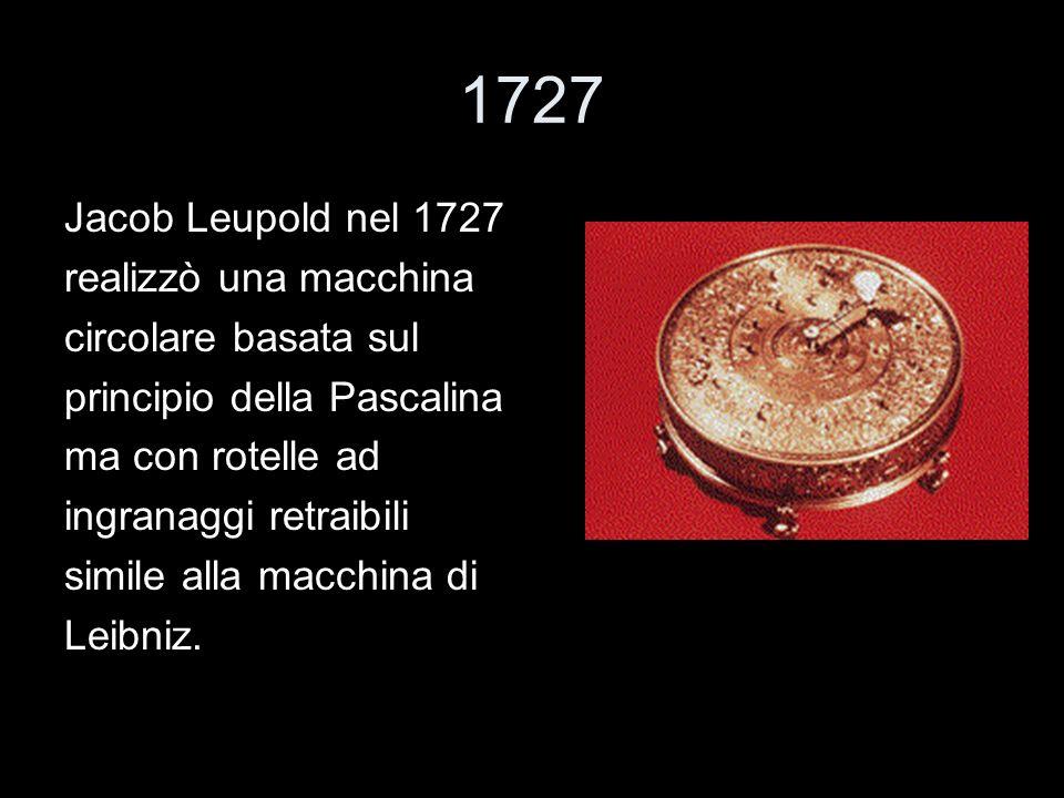 1727 Jacob Leupold nel 1727 realizzò una macchina circolare basata sul