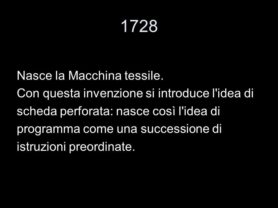 1728 Nasce la Macchina tessile.