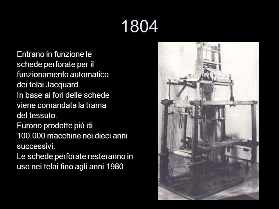 1804 Entrano in funzione le schede perforate per il