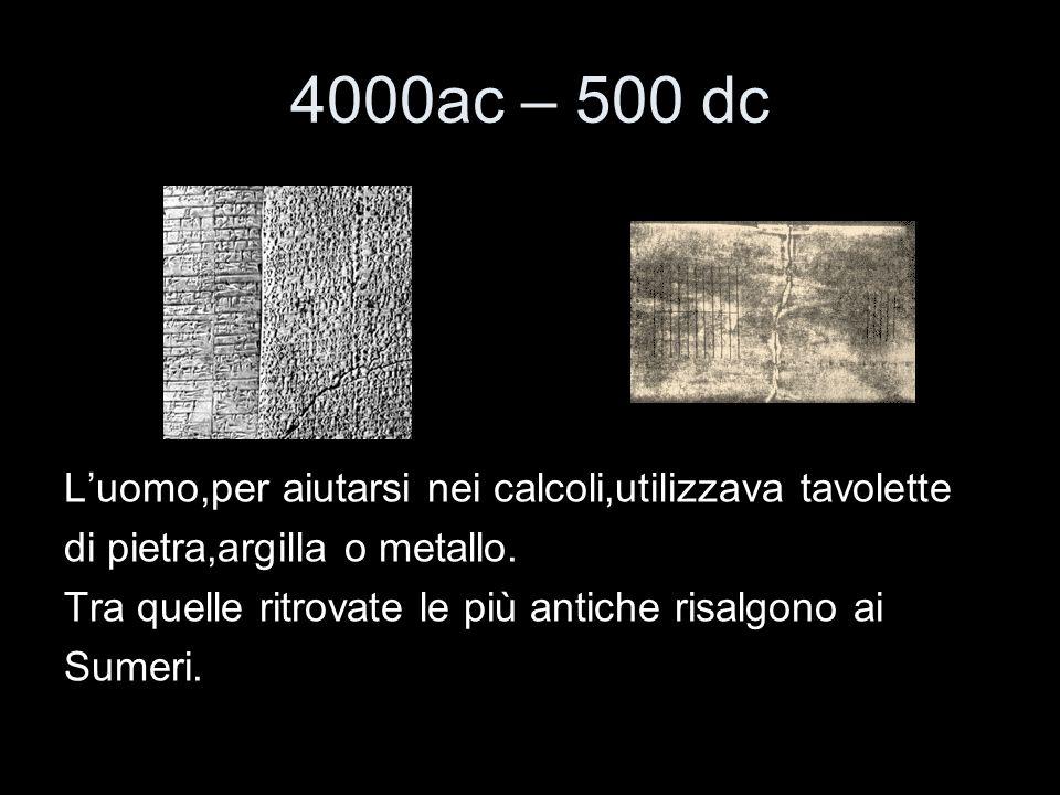 4000ac – 500 dc L'uomo,per aiutarsi nei calcoli,utilizzava tavolette
