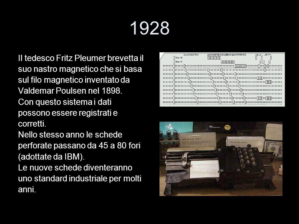 1928 Il tedesco Fritz Pleumer brevetta il
