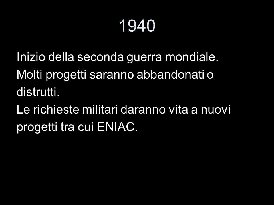 1940 Inizio della seconda guerra mondiale.