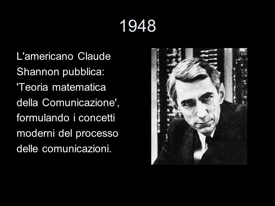 1948 L americano Claude Shannon pubblica: Teoria matematica