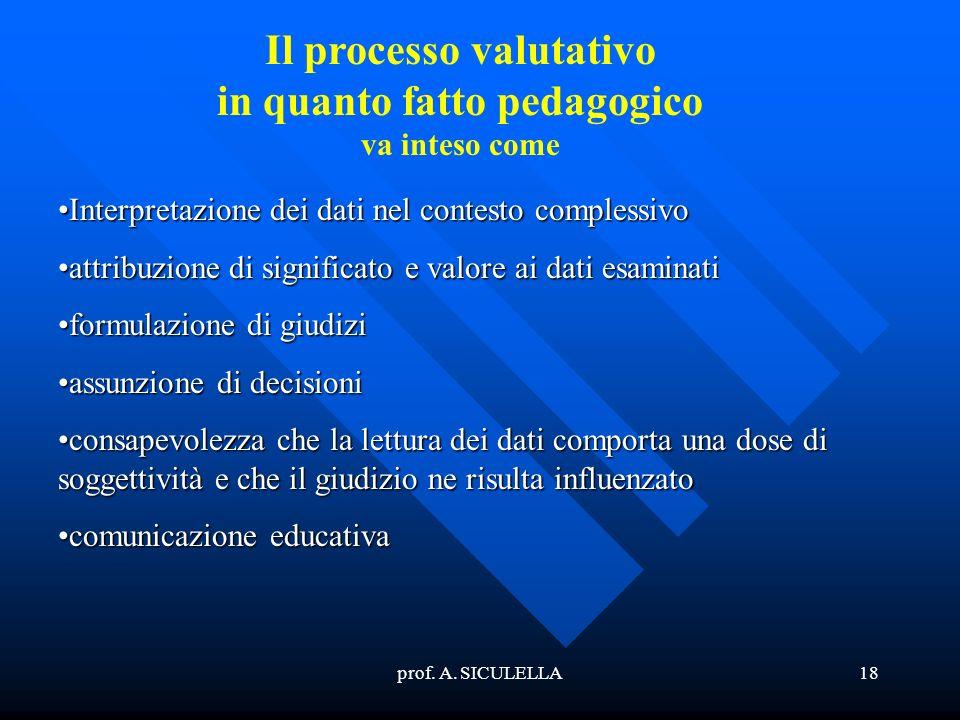 Il processo valutativo in quanto fatto pedagogico