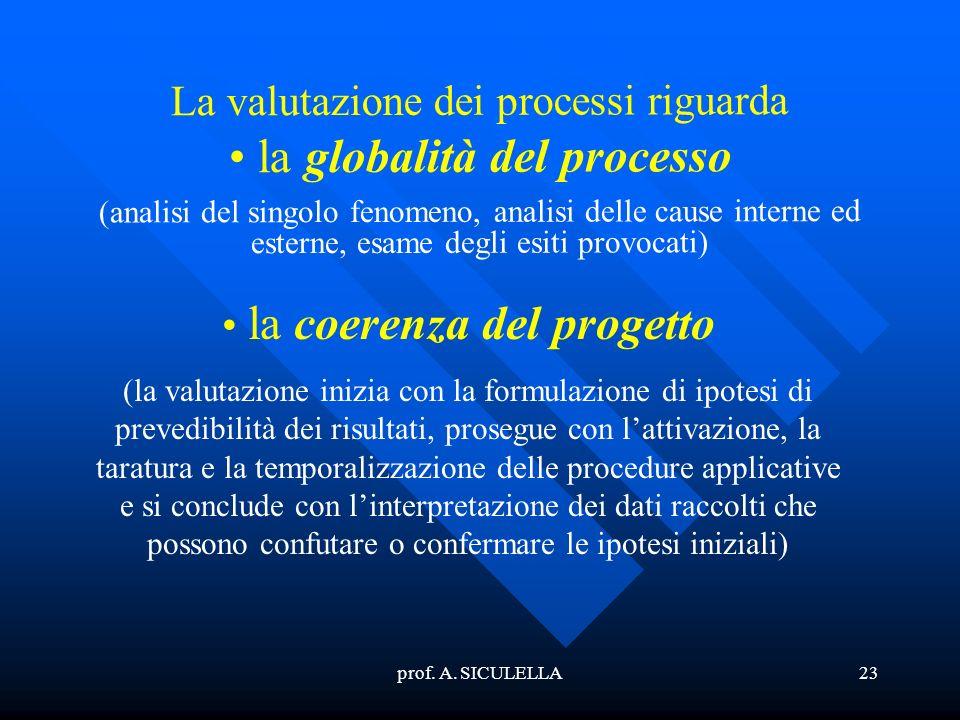 la globalità del processo