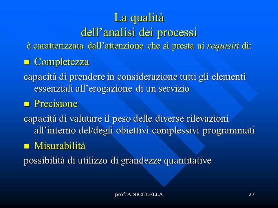La qualità dell'analisi dei processi è caratterizzata dall'attenzione che si presta ai requisiti di:
