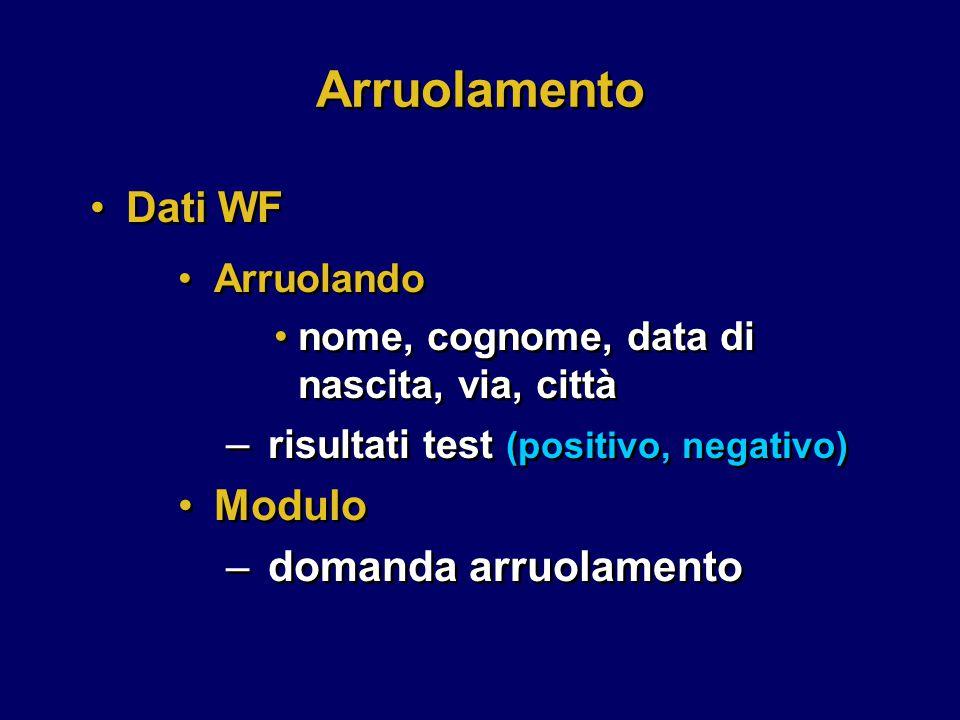 Arruolamento Dati WF risultati test (positivo, negativo) Modulo