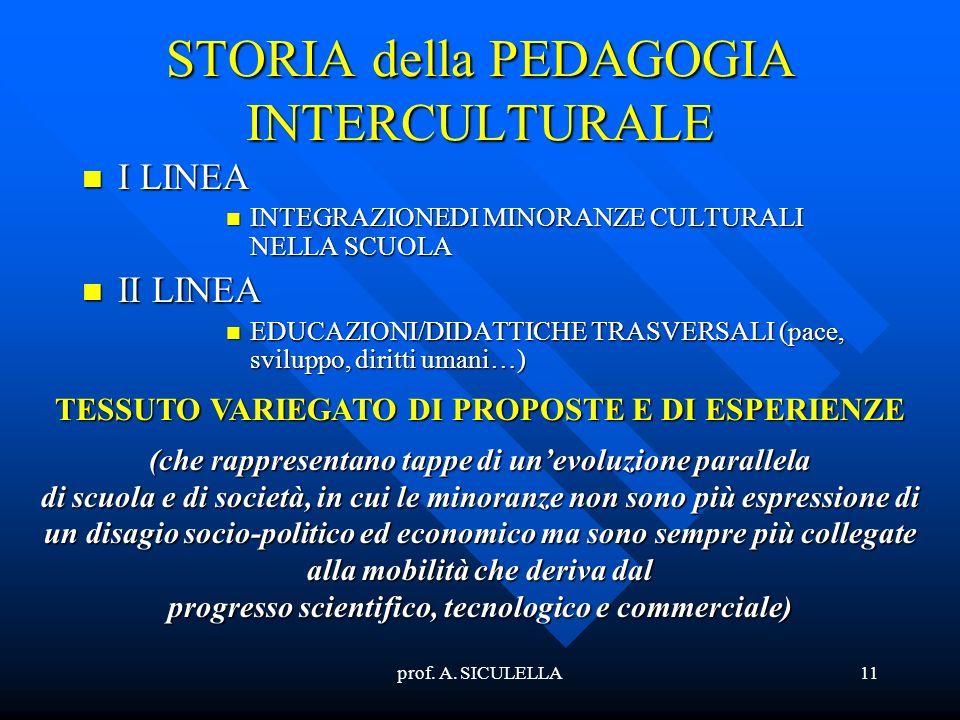 STORIA della PEDAGOGIA INTERCULTURALE