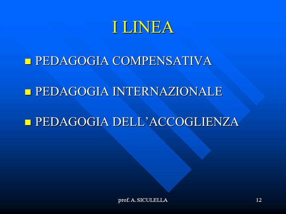 I LINEA PEDAGOGIA COMPENSATIVA PEDAGOGIA INTERNAZIONALE
