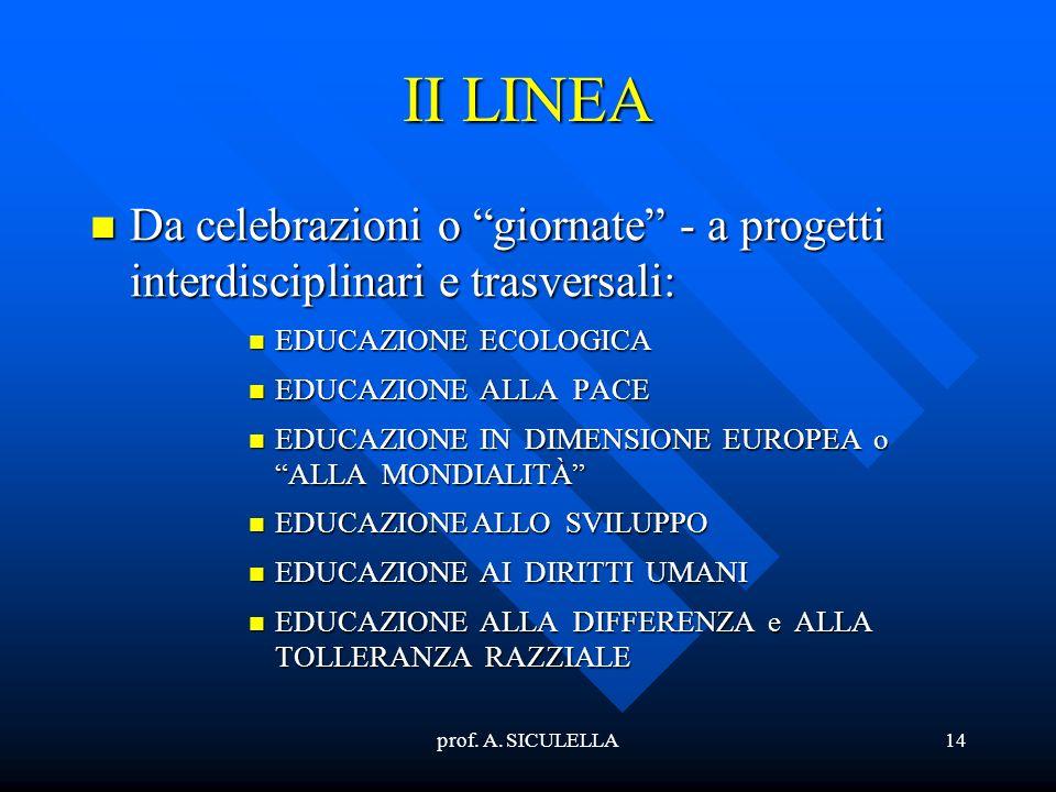 II LINEA Da celebrazioni o giornate - a progetti interdisciplinari e trasversali: EDUCAZIONE ECOLOGICA.