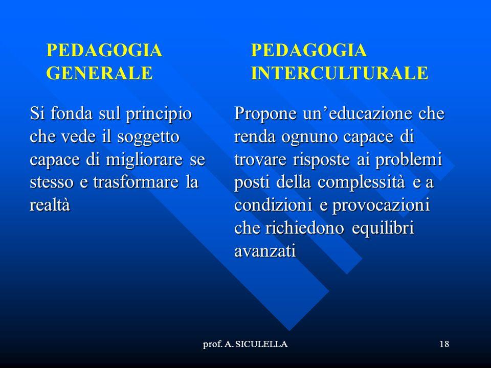 PEDAGOGIA GENERALE PEDAGOGIA INTERCULTURALE