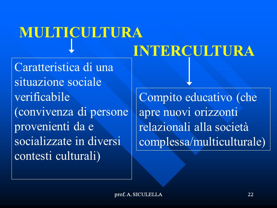 MULTICULTURA INTERCULTURA