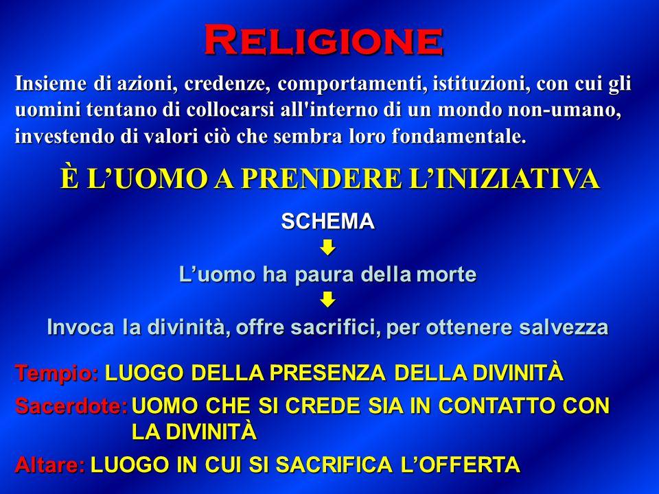 Religione È L'UOMO A PRENDERE L'INIZIATIVA