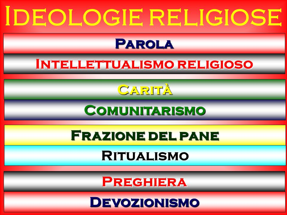 Intellettualismo religioso
