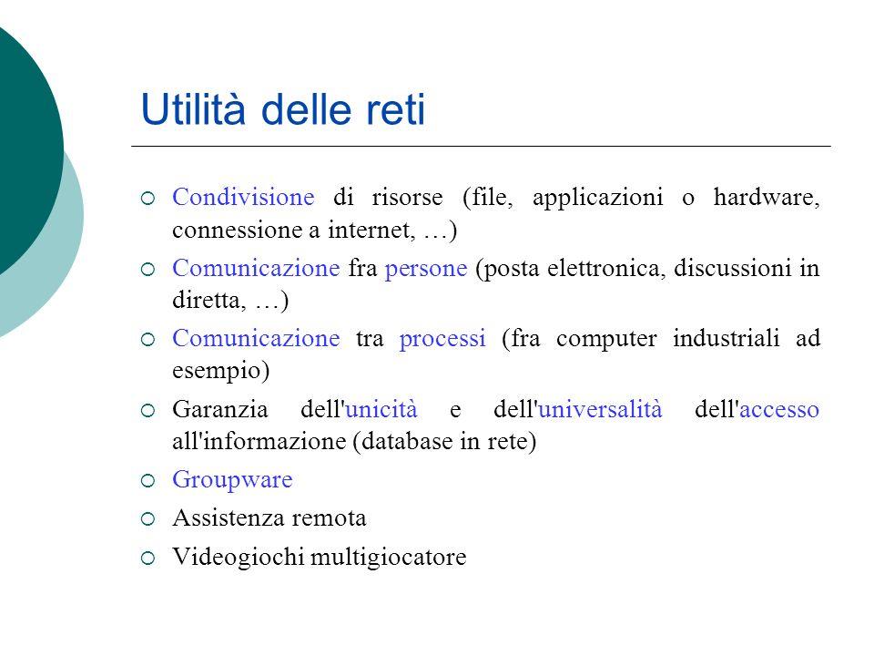 Utilità delle reti Condivisione di risorse (file, applicazioni o hardware, connessione a internet, …)