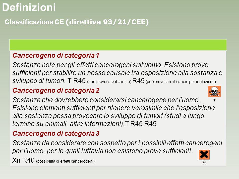 Definizioni Classificazione CE (direttiva 93/21/CEE)